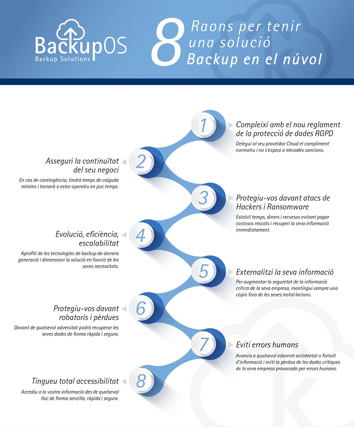 8-Razones-BakupOS-demo